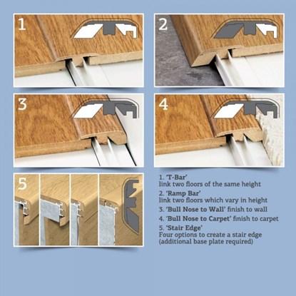 Quickstep Laminate Incizo Doorbar 13x48x2150mm